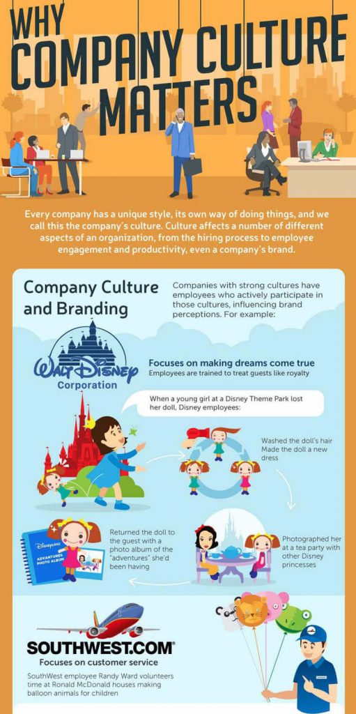 why-company-culture-matters